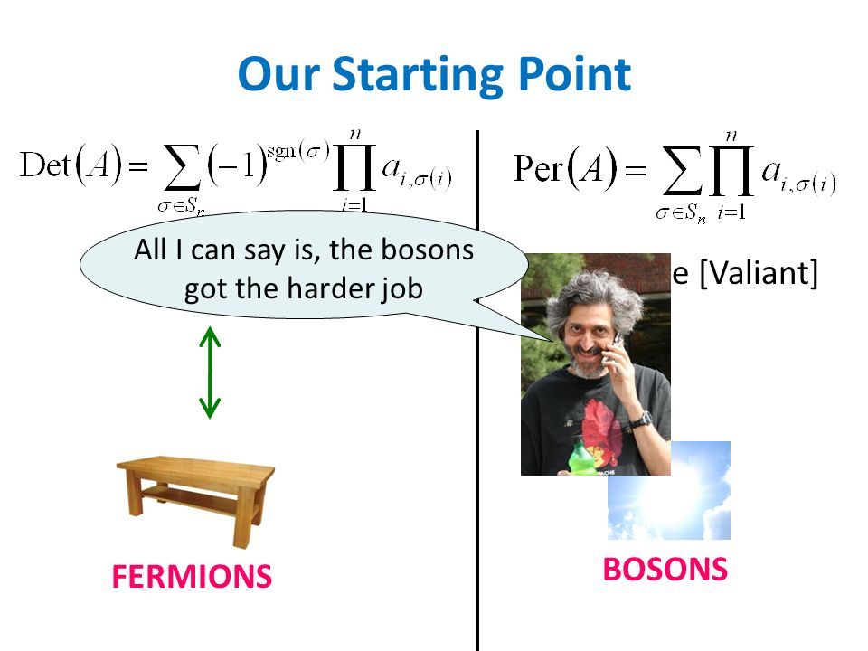 Our Starting Point In P #P-complete [Valiant] BOSONS FERMIONS